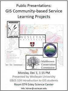 GIS presentations 2014